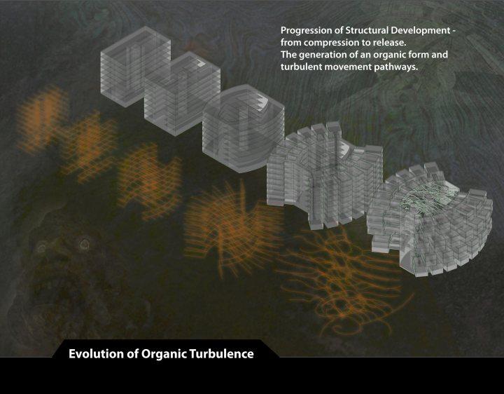 organic-turb
